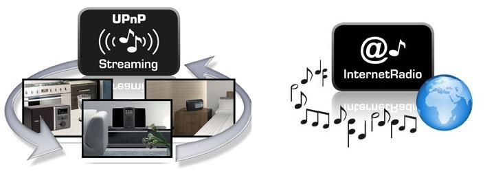 radio internetowe, cyfrowe, fm, dab, audio, usb, ukf, technisat, audax, gdańsk, gdynia, trójmiasto